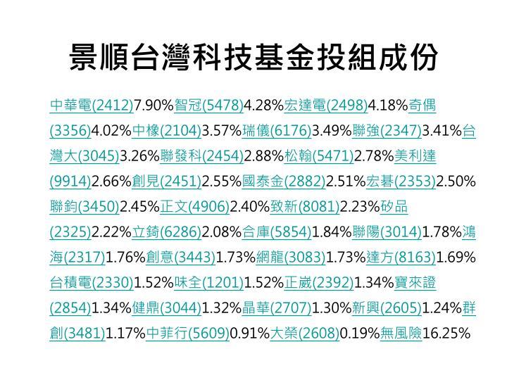 景順台灣科技基金投組成份