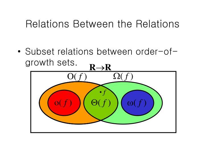 Relations Between the Relations