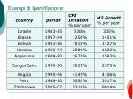 esempi di iperinflazione