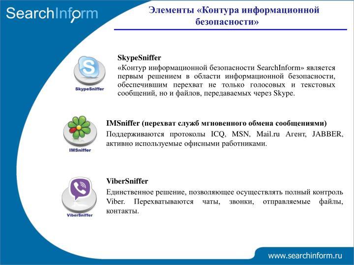Элементы «Контура информационной безопасности»