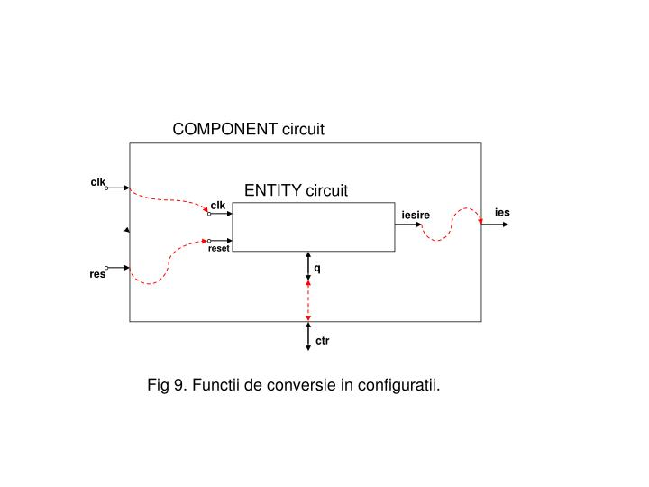 COMPONENT circuit