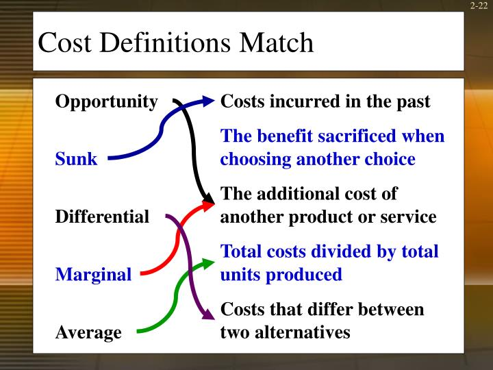 Cost Definitions Match