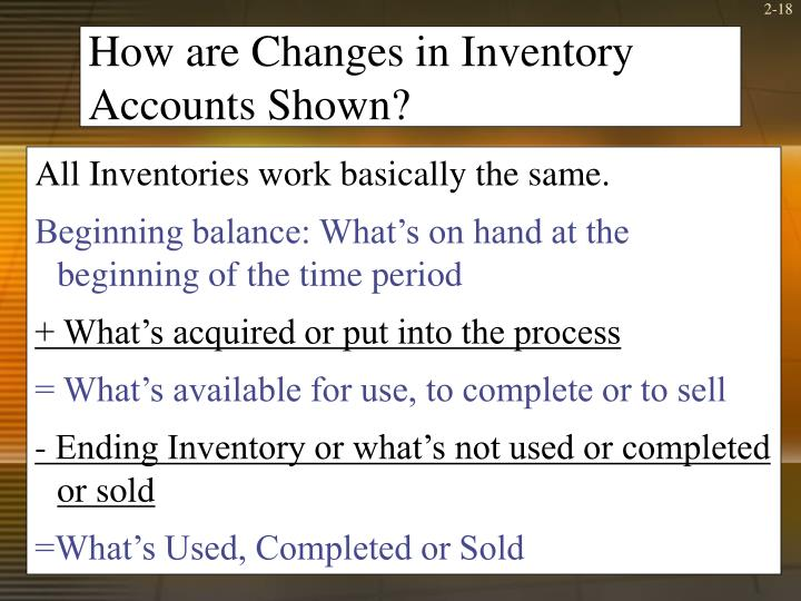 How are Changes in Inventory Accounts Shown?