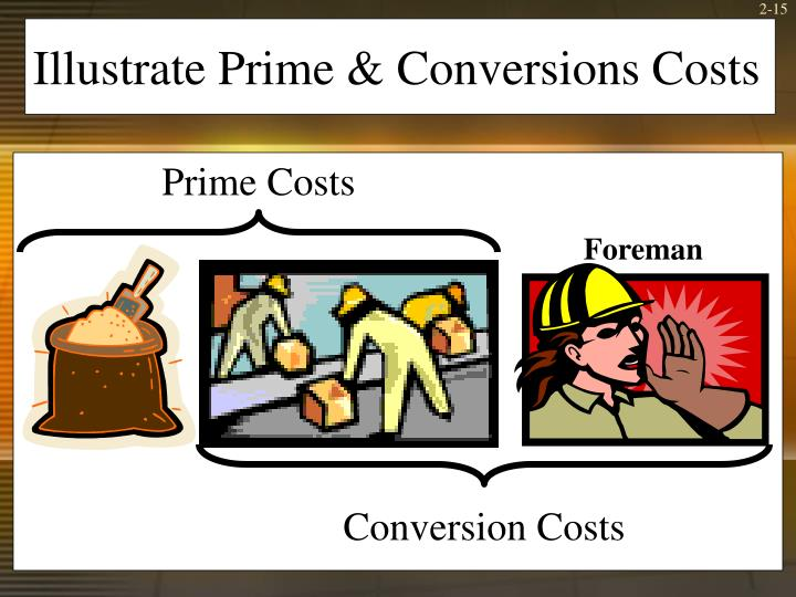 Prime Costs