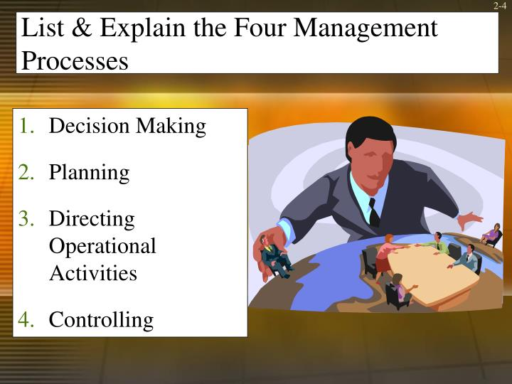 List & Explain the Four Management Processes