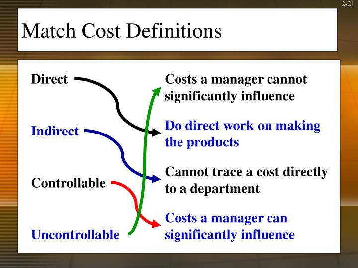 Match Cost Definitions