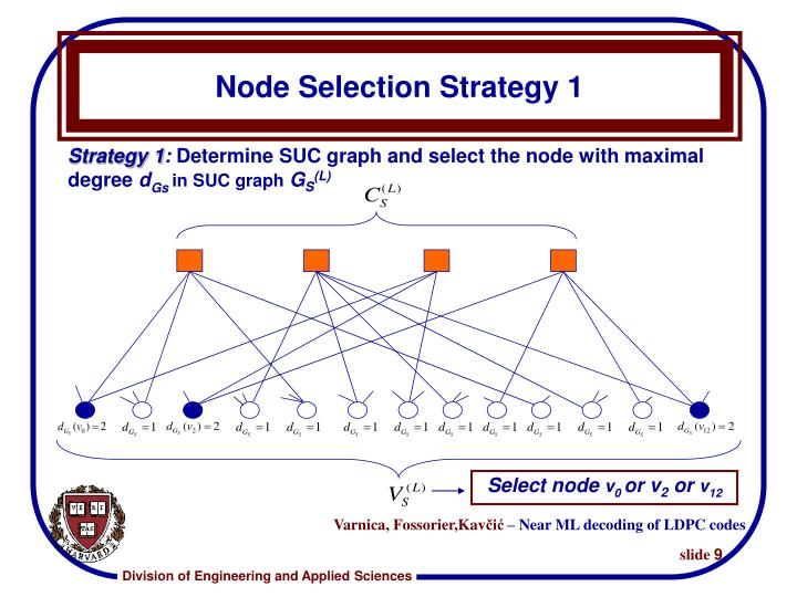 Node Selection Strategy 1