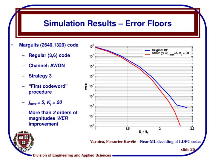 Simulation Results – Error Floors