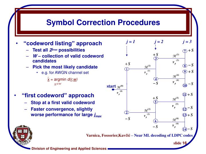 Symbol Correction Procedures