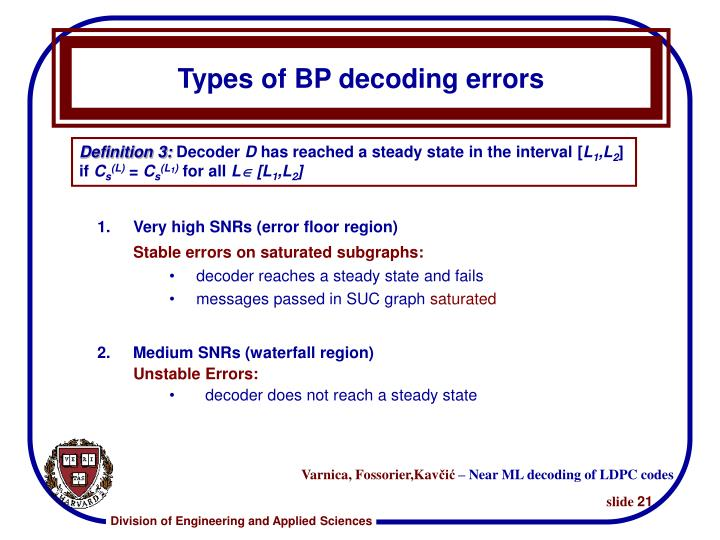 Types of BP decoding errors