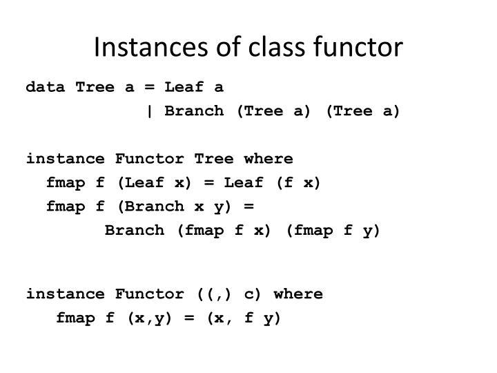 Instances of class