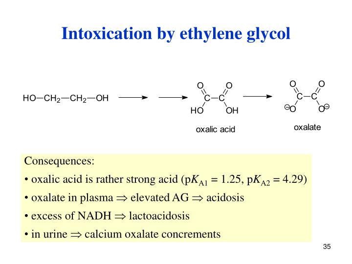 Intoxication by ethylene glycol