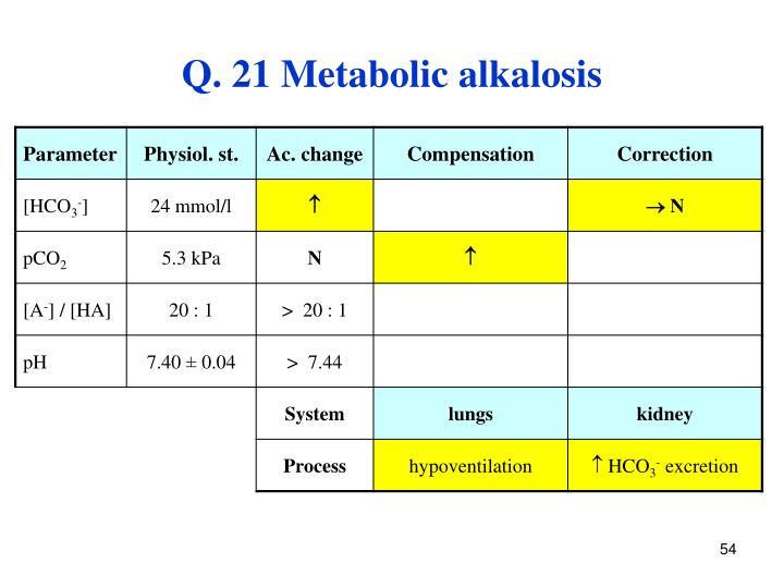 Q. 21 Metabolic alkalosis