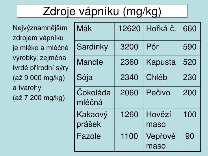 Zdroje vápníku (mg/kg)