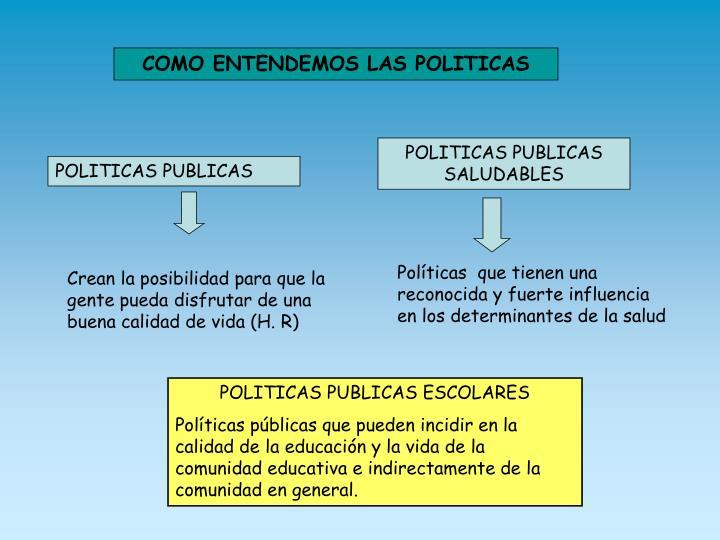 COMO ENTENDEMOS LAS POLITICAS