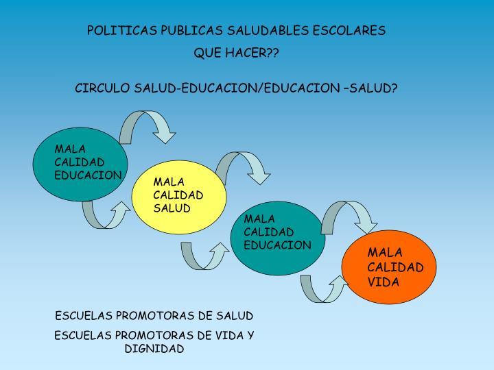 POLITICAS PUBLICAS SALUDABLES ESCOLARES