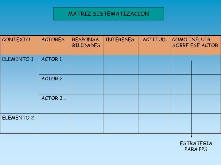 MATRIZ SISTEMATIZACION