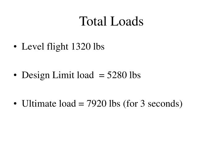 Total Loads