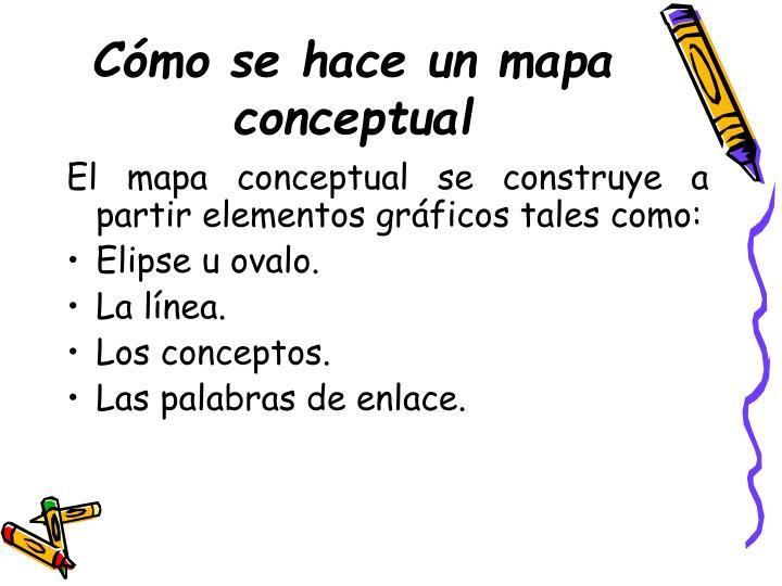 Cómo se hace un mapa conceptual