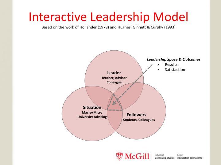 Interactive Leadership