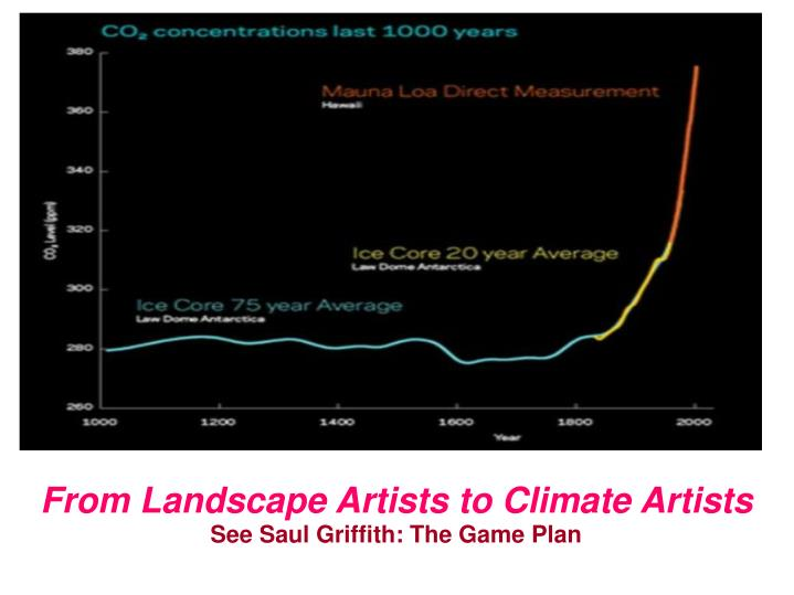 From Landscape Artists to Climate Artists
