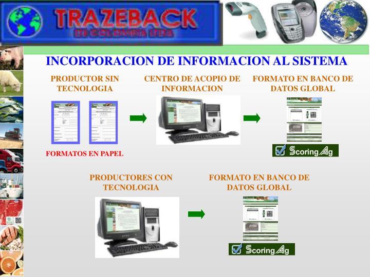 INCORPORACION DE INFORMACION AL SISTEMA