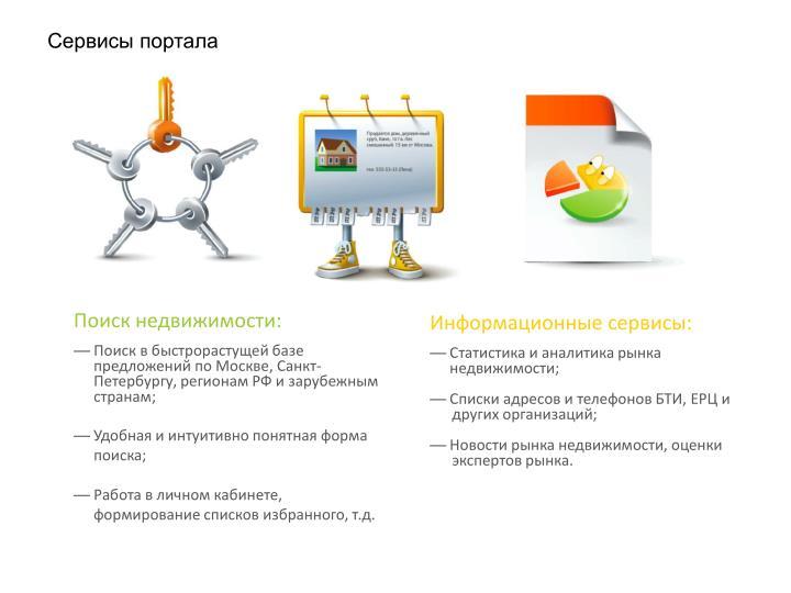 Сервисы портала