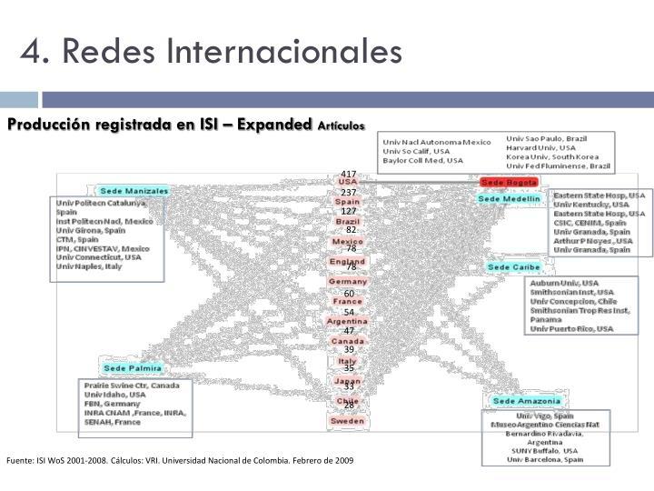 Producción registrada en ISI – Expanded