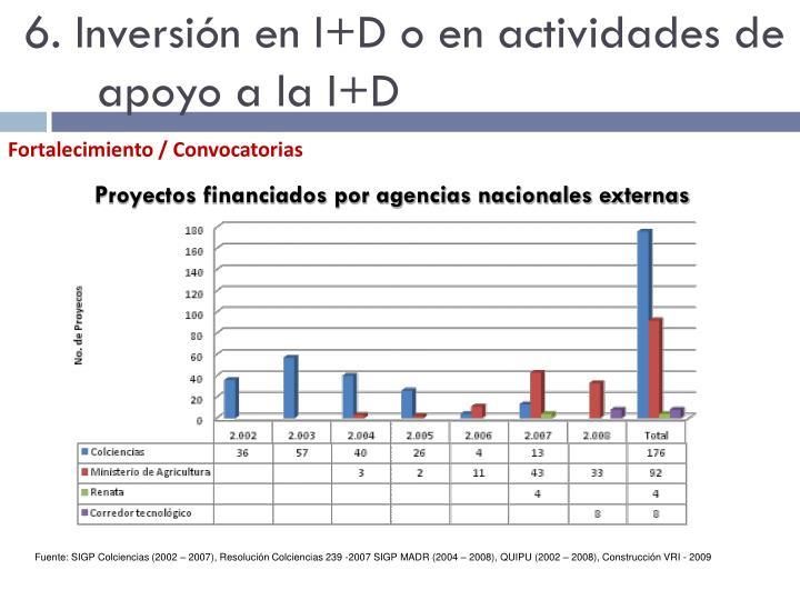 6. Inversión en I+D o en actividades de apoyo a la I+D