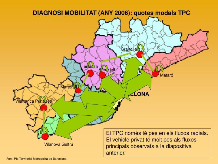 DIAGNOSI MOBILITAT (ANY 2006): quotes modals TPC