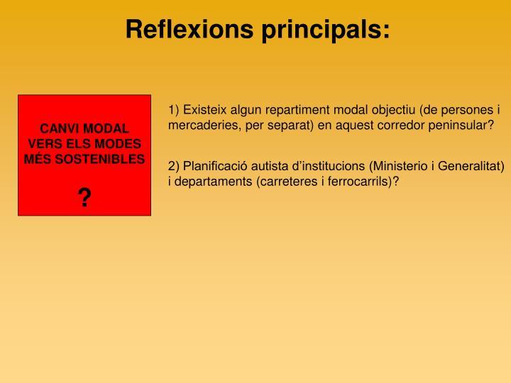 Reflexions principals: