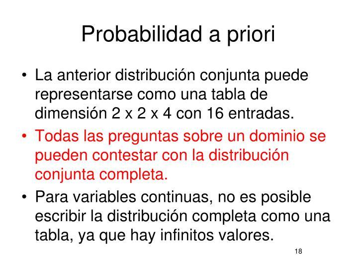 Probabilidad a priori