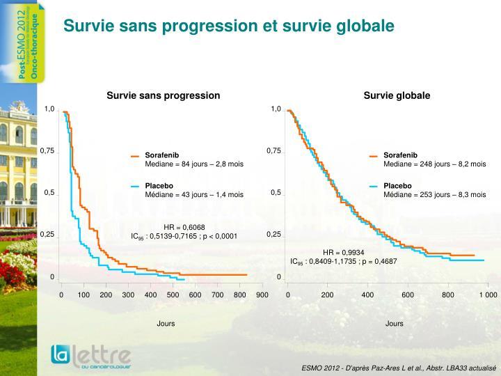 Survie sans progression et survie globale