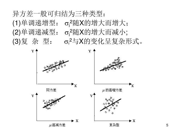 异方差一般可归结为三种类型: