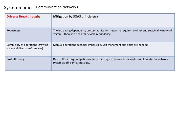 :  Communication Networks