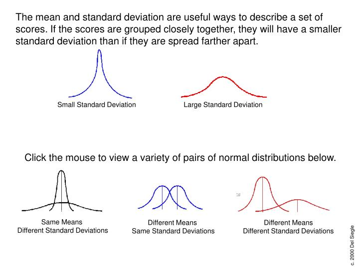 Small Standard Deviation