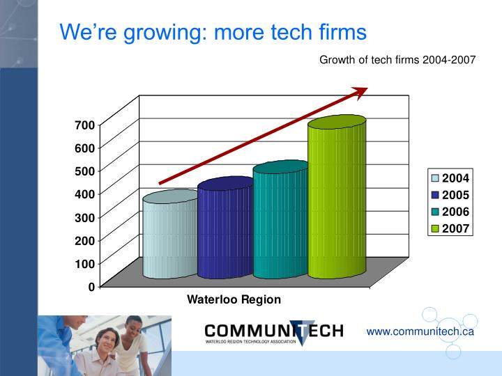 We're growing: more tech firms