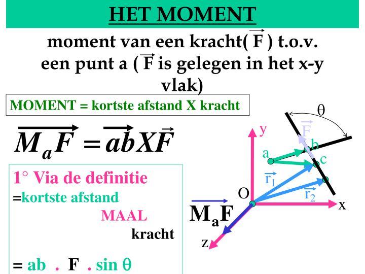moment van een kracht( F ) t.o.v. een punt a ( F is gelegen in het x-y vlak)