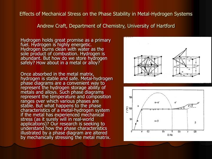 Effects of Mechanical Stress on the Phase Stability in Metal-Hydrogen Systems