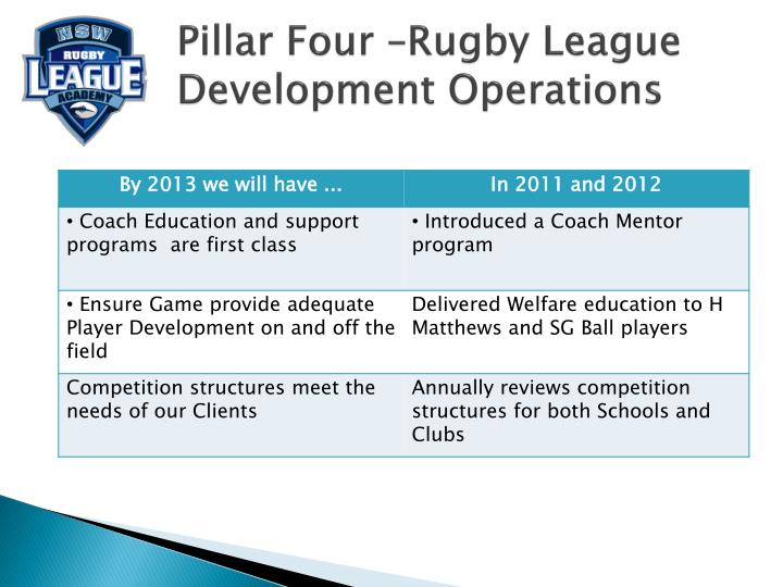 Pillar Four –Rugby League Development Operations