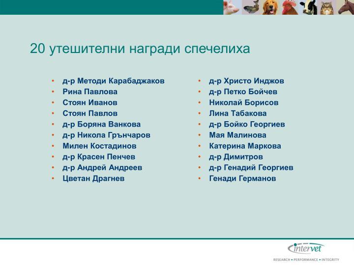 д-р Методи Карабаджаков