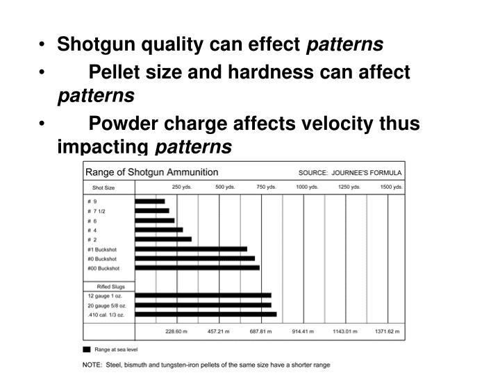 Shotgun quality can effect