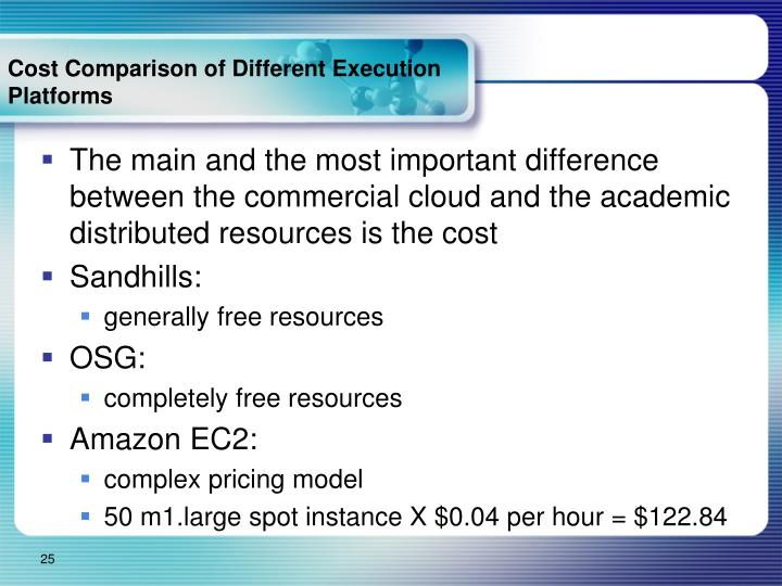 Cost Comparison of Different Execution Platforms