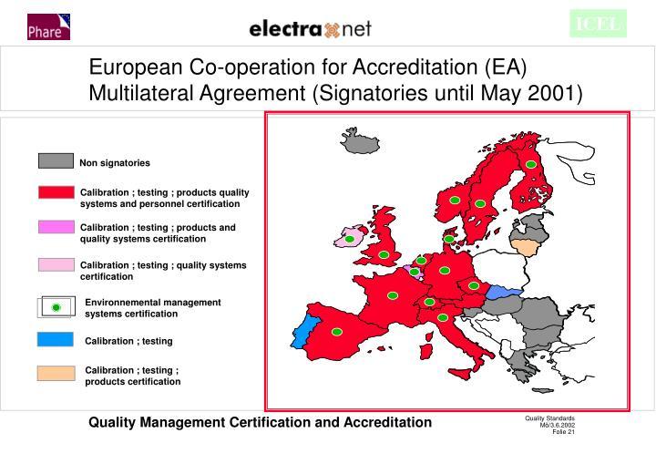 Non signatories