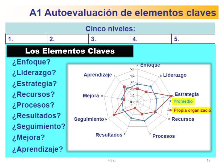 Los Elementos Claves