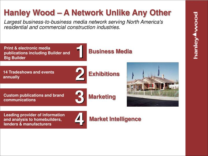 Hanley Wood – A Network Unlike Any Other