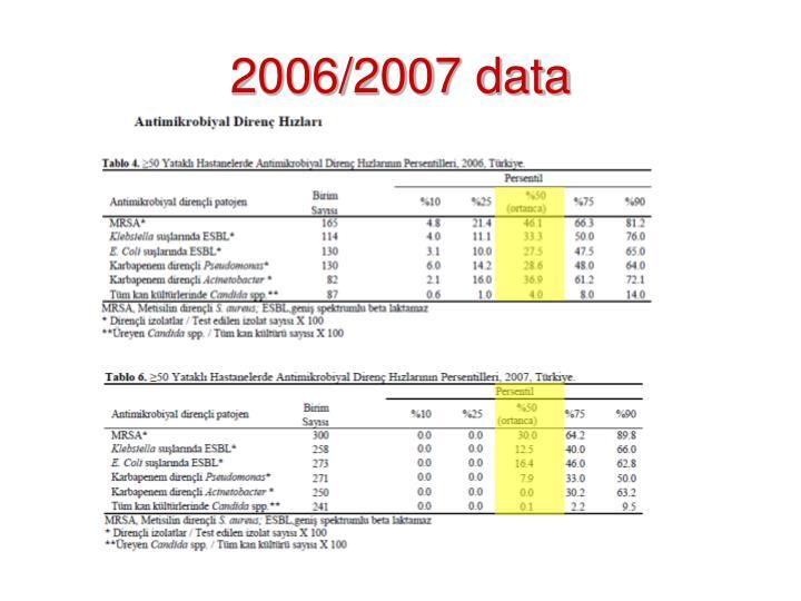 2006/2007 data