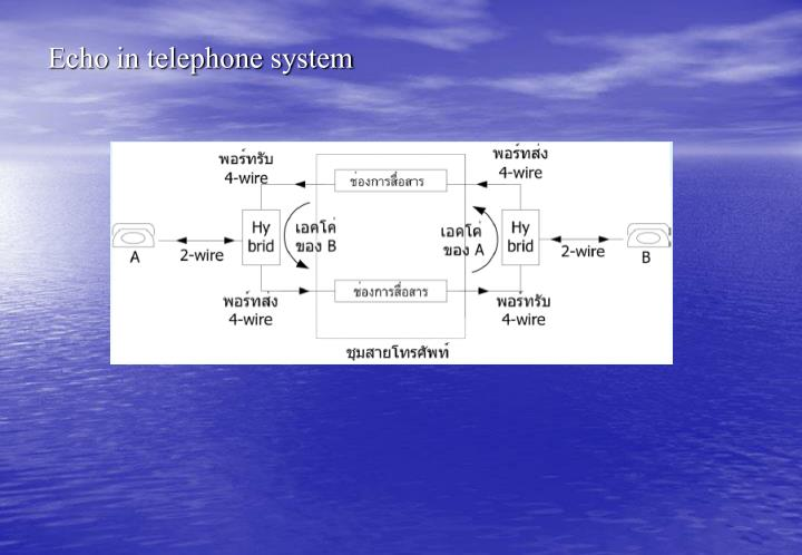 Echo in telephone system
