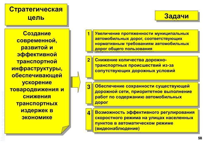 Стратегическая цель