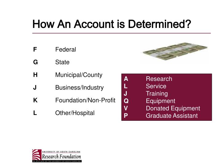 How An Account is Determined?
